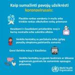 Kaip sumažinti pavojų užsikrėsti koronavirusais